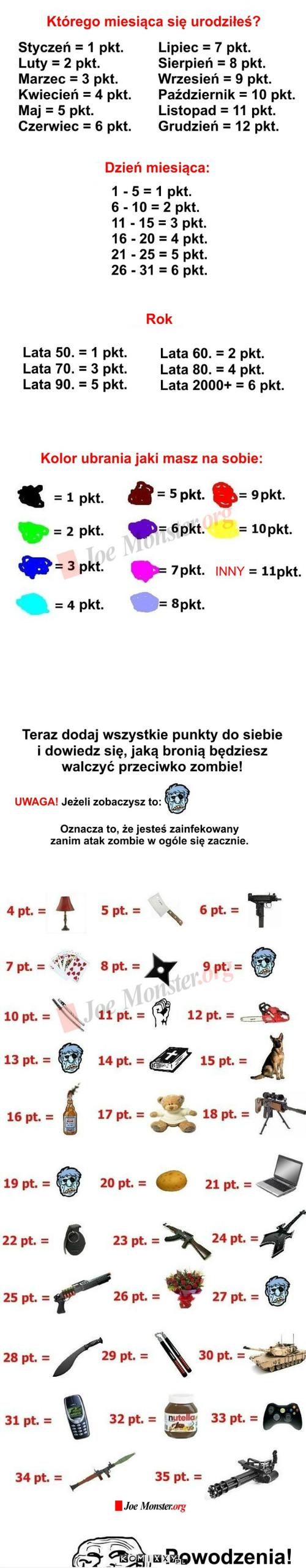 Czy przeżyłbyś atak zombie?  –