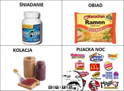 Studenckie jedzenie –