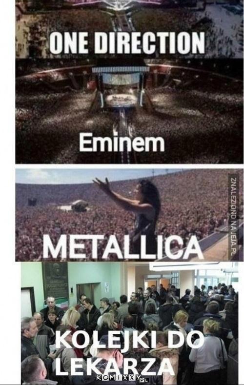 Gdzie jest najwięcej ludzi? –