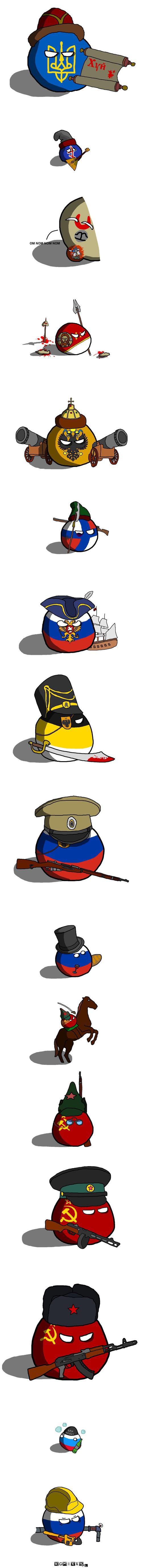 """,,Krótka\"""" historia Rosji –"""