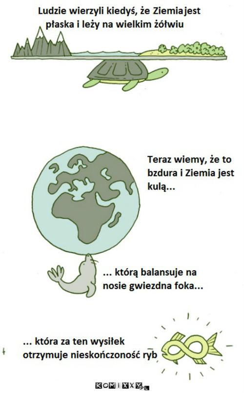 Ziemia –