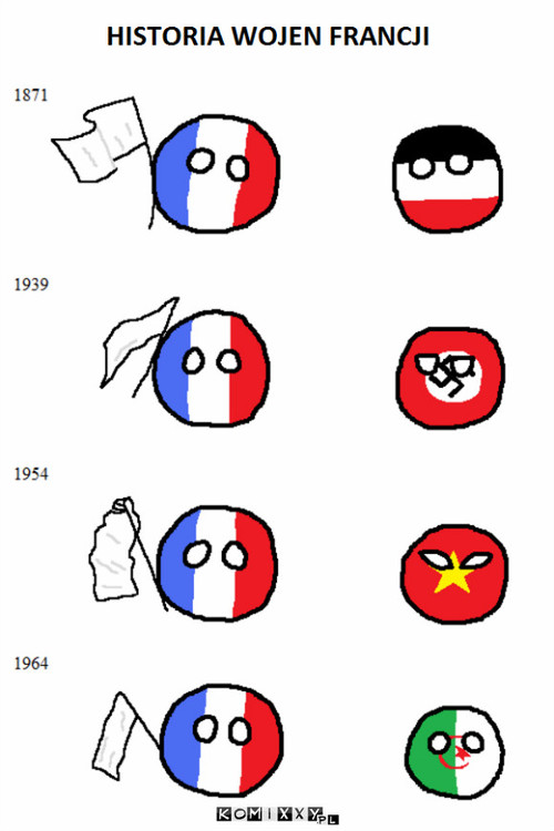 Historia wojen Francji –