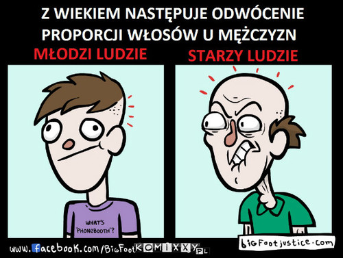 Fryzury –